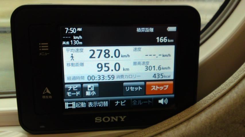 最高速度301.6km/h